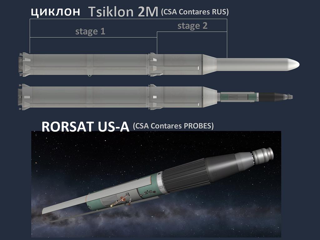 Tsiklon-2M-infotafel.png